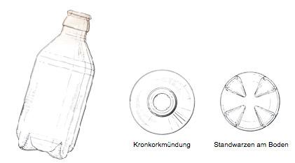 Company History | Dr  Frohn Gefahrgutverpackung Gefahrgutbehälter